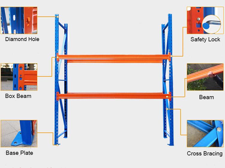 Warehouse Storage Selective Pallet Rack