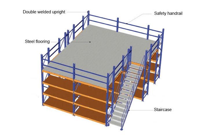 20210818Warehouse-Industrial-Mezzanine-Floor05