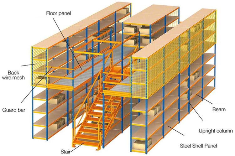 20210820Warehouse-Steel-Mezzanine-Floor06