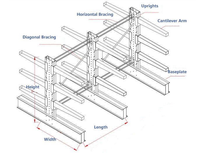cantilever-racking13